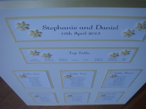 Wedding seating plan in yellow lemon with flowers